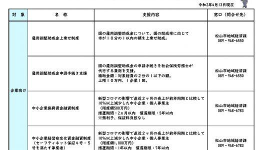 【4月14日13:00時点での支援情報】