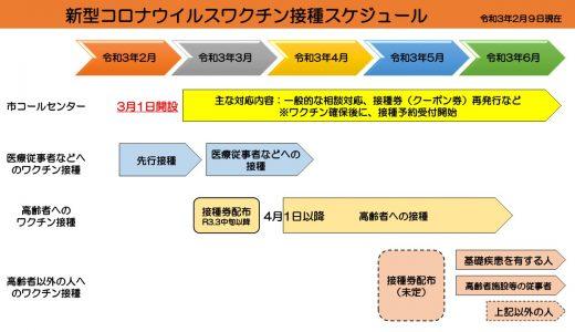 【松山市のコロナウイルスワクチン接種の概要】