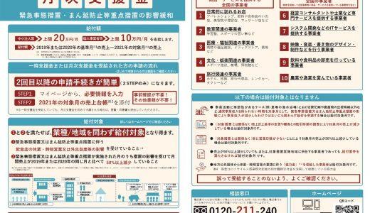 【月次支援金の詳細公表】